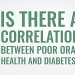 Poor Oral Health & Diabetes Correlation